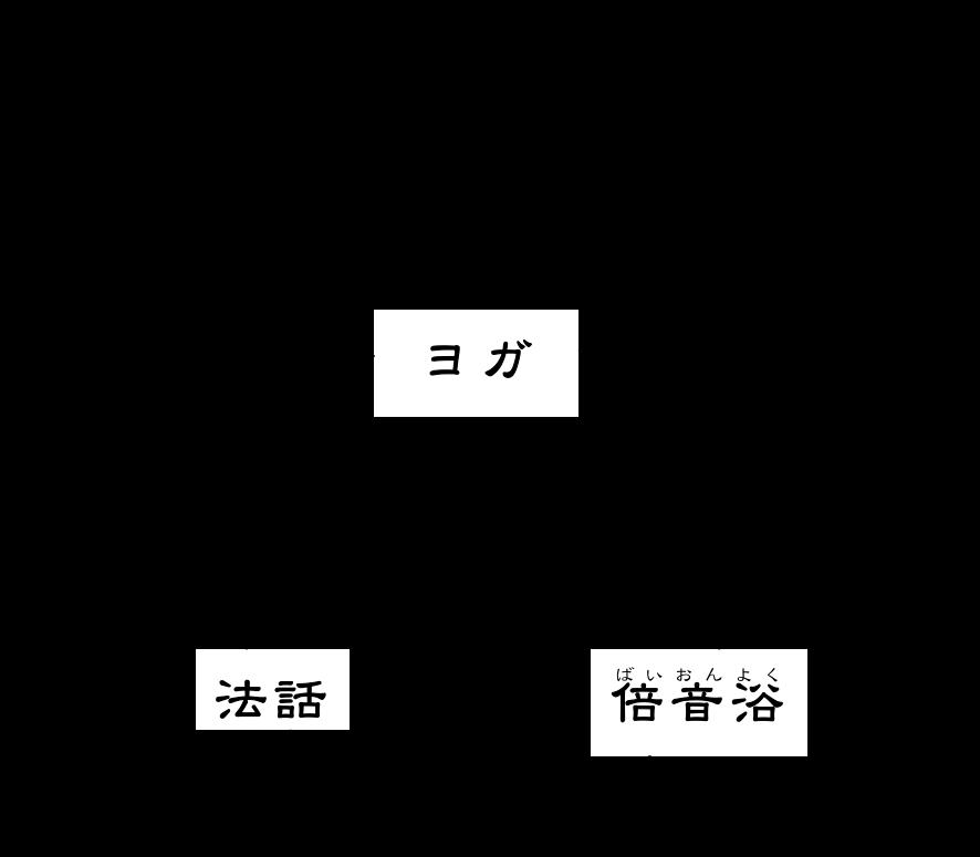 お寺ヨガ(タイトル入)